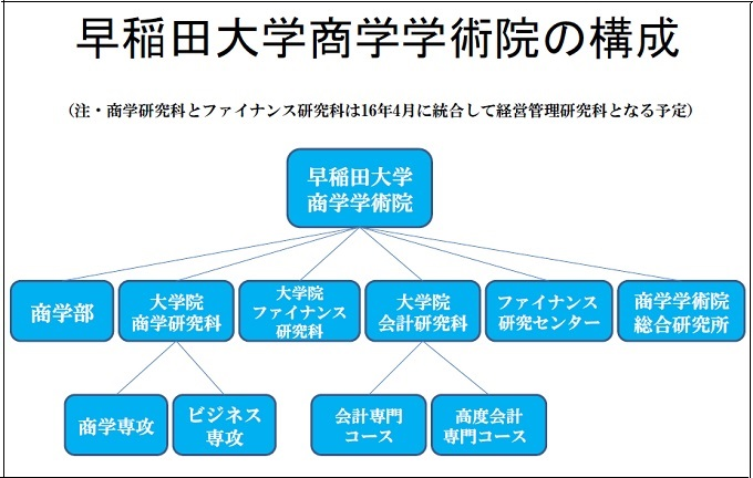 wasedasuyogaku.jpg