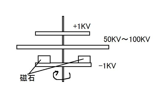 3ページ目)【動画】本物の反重力装置をロシア人研究者が発明! 「これ ...